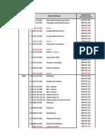 Secuencia Animada - Comisionamiento Sierra Gorda