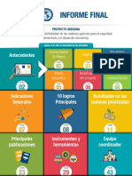 Informe final Situacion agricultura latinaomarica IICA.pdf