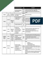 Tabla recursos penales.pdf