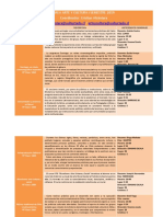 DESCRIPCIÓN DE CURSOS OFG I SEMESTRE 2019.pdf