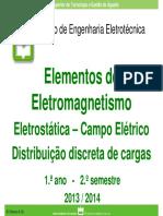 3.1 Campo Eletrico Distrib Discreta