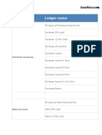 Tally Ledger List in PDF Format