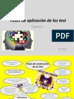 Fases de Aplicación de Los Test