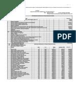 analisis de gastos