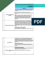 Reporte Del Pleno - 08 de Marzo de 2019