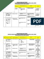 RPT BM TAHUN 3 SEMAKAN.docx