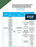 La réglementation sur la vente de pain en Normandie