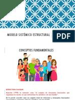 Presentación 1, tema 2. Modelo sistemico estructural.pptx