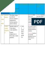aprendizajes esperados matriz 1.docx