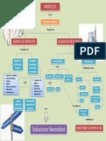 MAPA CONCEPTUAL MODIFICADO.pdf