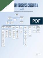 organigrama_Junio 2013.pdf