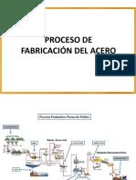 Proceso Fabricacion Acero Siderperu 2016