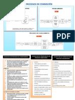 BASES IMPORTANTES - PRACTICAS.docx