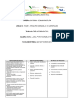Tablacomparativaindicadoresmetricosindicadoresfinancierosindicadoresdeproceso 141217121658 Conversion Gate01