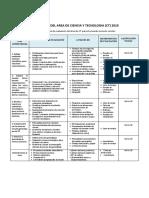 EVALUACION DEL AREA DE CIENCIA Y TECNOLOGIA.docx