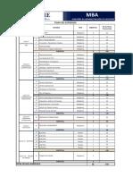 Plan de Estudios MBA2