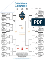 2019 NCAA Women's Basketball Tournament bracket
