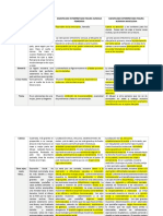 Protocolo Análisis de la FGH.docx