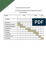 Carta Gantt Bagi Pelaksanaan Kajian Penyelidikan.docx