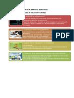 EVALUACION ECONOMICAS DE ALTERNATIVAS TECNOLOGICA1.docx