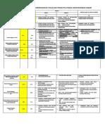 3.1.3.1 ANANLISIS DATA KINERJA.docx