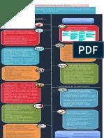 Actividad 6 Infografia