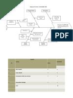 Diagram Fish Bone ASI EKSKLUSIF.docx