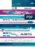Qualcomm Small Cells Infographic