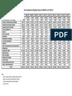 Higher-Education-Graduates-by-Discipline.pdf