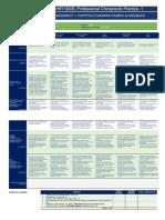 reflective portfolio rubric 2019 assessment 1