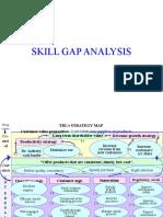 Skill Gap Analysis