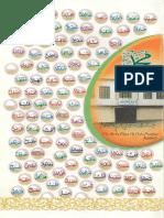 99 Asma - Muhammad SAWS