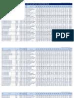 TSEAMCET-2017-cutoff.pdf