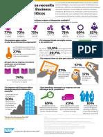 SAP Infographic BI Strategy Rgb Cs4 EsCO