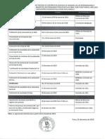 Cronograma Programas presupuestales