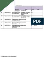 D9339 Directory Summary