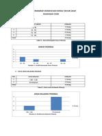 DATA DEMOGRAFI KESEHATAN ( CSSD ).docx