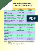 Registros históricos meteorológicos