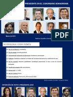 En Cuesta Política Conurbano Bonaerense