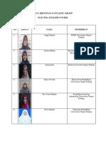 DATA IDENTITAS FANTASTIC dari RINDU.docx