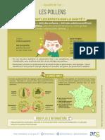 Infographie Pollens Gp