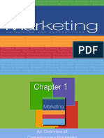 MARKETING PERSPECTIVE