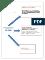 MAPA MENTAL DE RESILENCIA.docx
