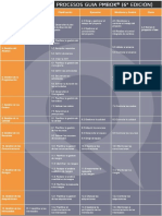 Mapa de Procesos PMBOK 6 Ed
