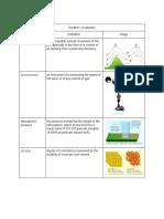 brandon de arcos - weather and climate vocabulary