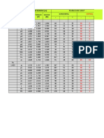 Analisis Dataa Hasil Survey Topografi [Theodolite