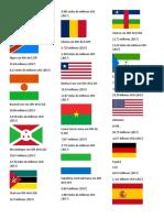paises de-sub.docx