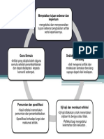 Model Generik.pptx