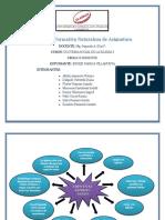 Actividad_Formativa_Asignatura_Ingrid_Pareja.pdf