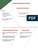 DIAGRAMA CAUSA-EFECTO .pdf